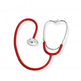 Nurse Scope
